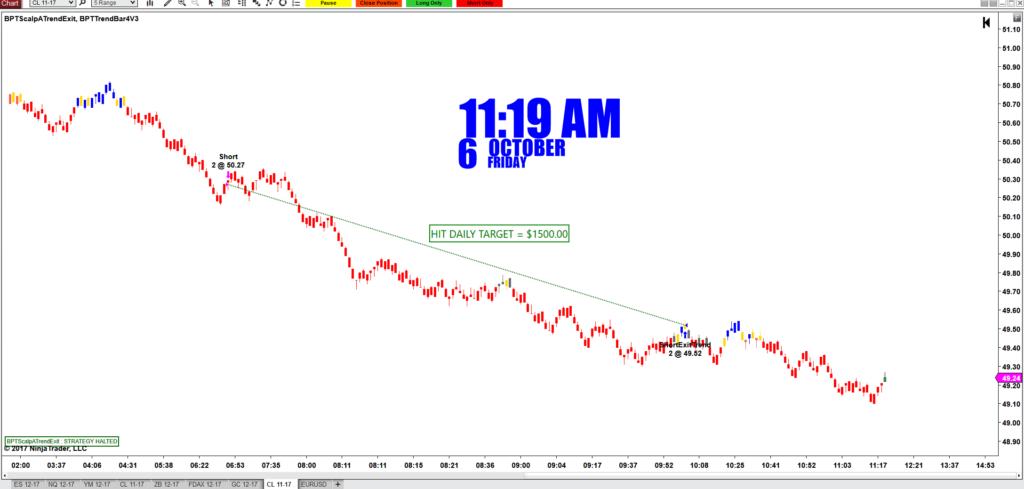 5 R  Automated Futures Trading 1024x489 Portfolio