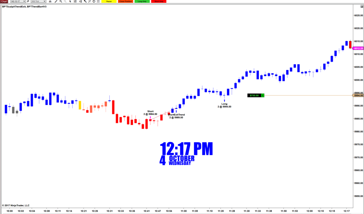 all automated trading autotrader stock market