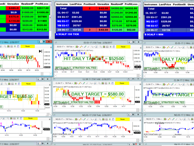automated day trading system 640x480 c Gallery