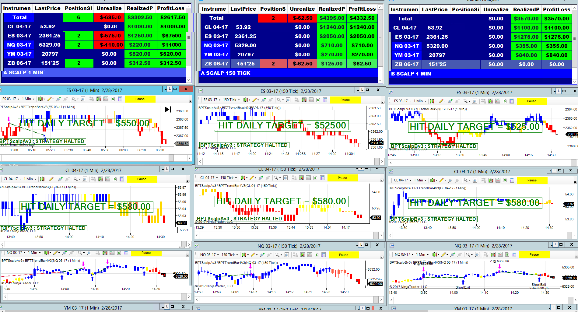 automated day trading system Gallery