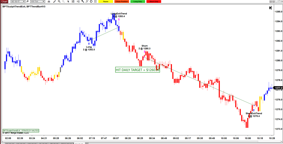 automated NinjaTrader day trading strategies,10-22.bpt