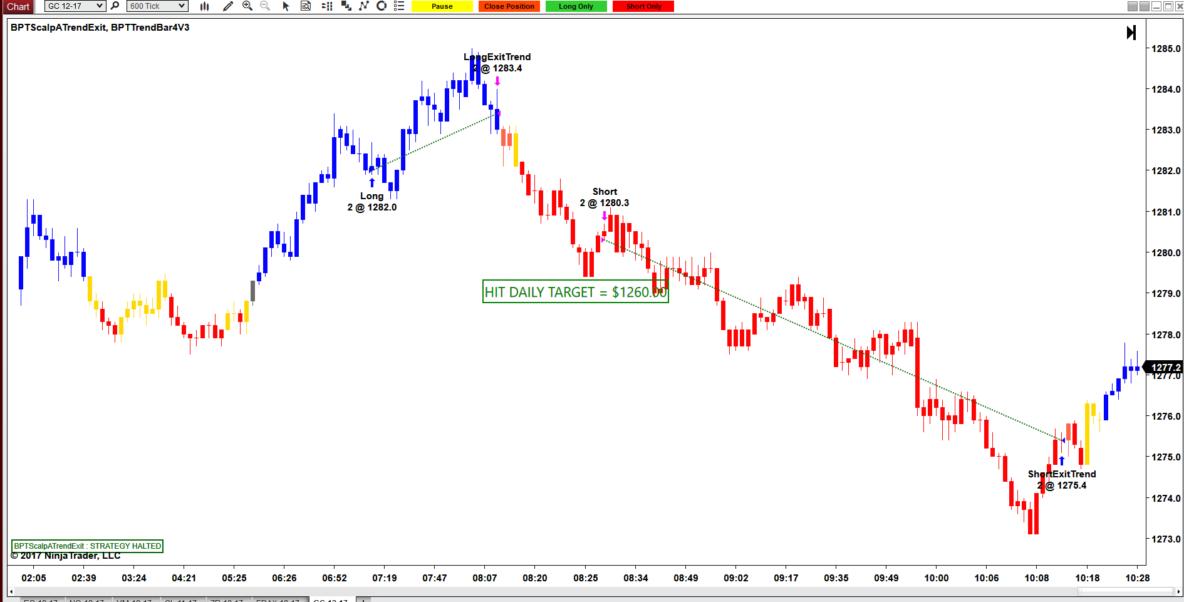 automated NinjaTrader day trading strategies,10-22.bpt