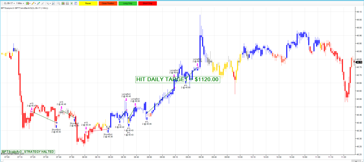 NinjaTrader |automated trading software bpt