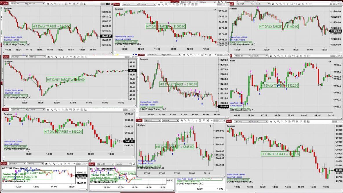 Automated Trading | Auto Trading Solutions | NinjaTrader 8